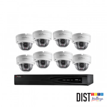 Paket CCTV Infinity 8 Channel Ultimate IP
