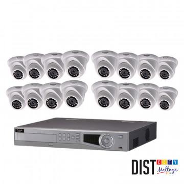 Paket CCTV Panasonic 16...